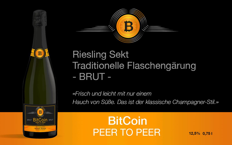 BitCoin-Anzeige